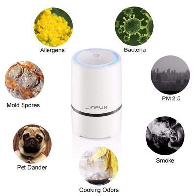 purificatore d'aria professionale che cosa è